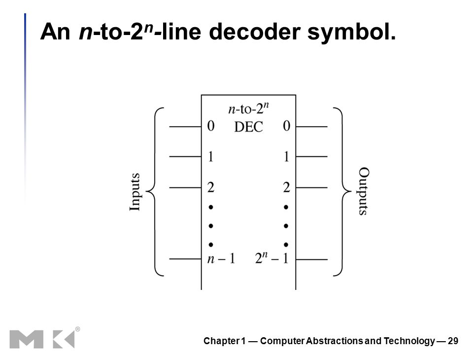 Chapter 1 — Computer Abstractions and Technology — 29 An n-to-2 n -line decoder symbol.