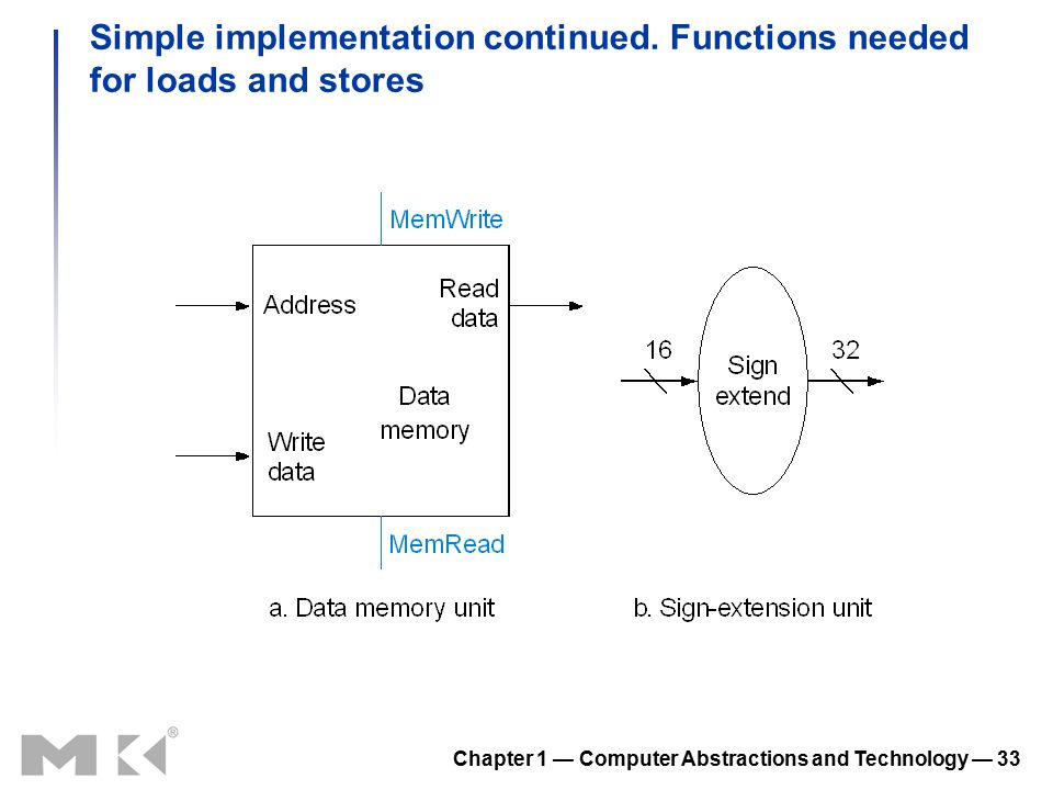 Chapter 1 — Computer Abstractions and Technology — 33 Simple implementation continued. Functions needed for loads and stores