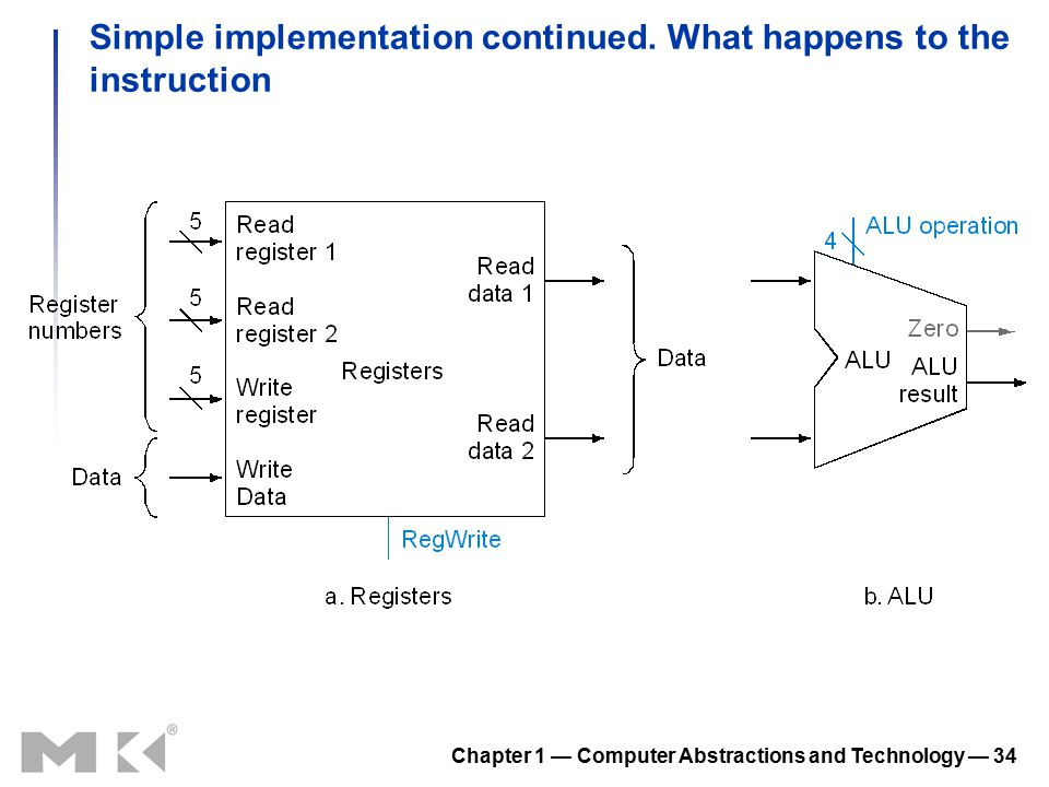 Chapter 1 — Computer Abstractions and Technology — 34 Simple implementation continued. What happens to the instruction