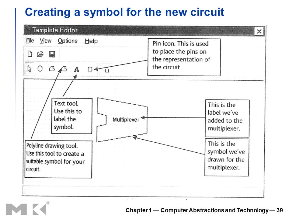 Chapter 1 — Computer Abstractions and Technology — 39 Creating a symbol for the new circuit
