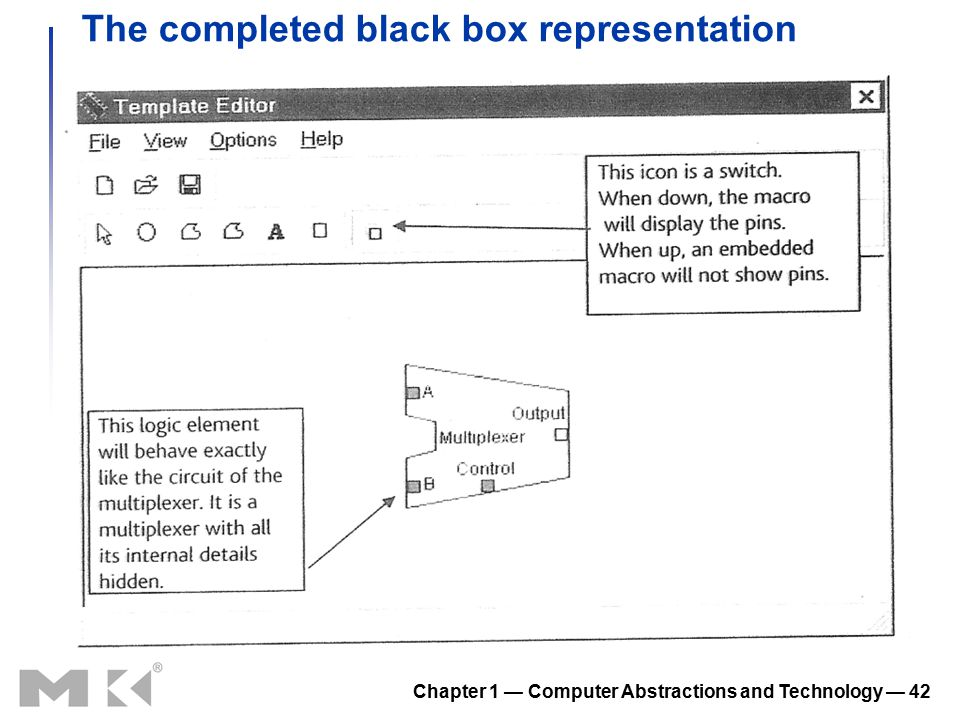 Chapter 1 — Computer Abstractions and Technology — 42 The completed black box representation