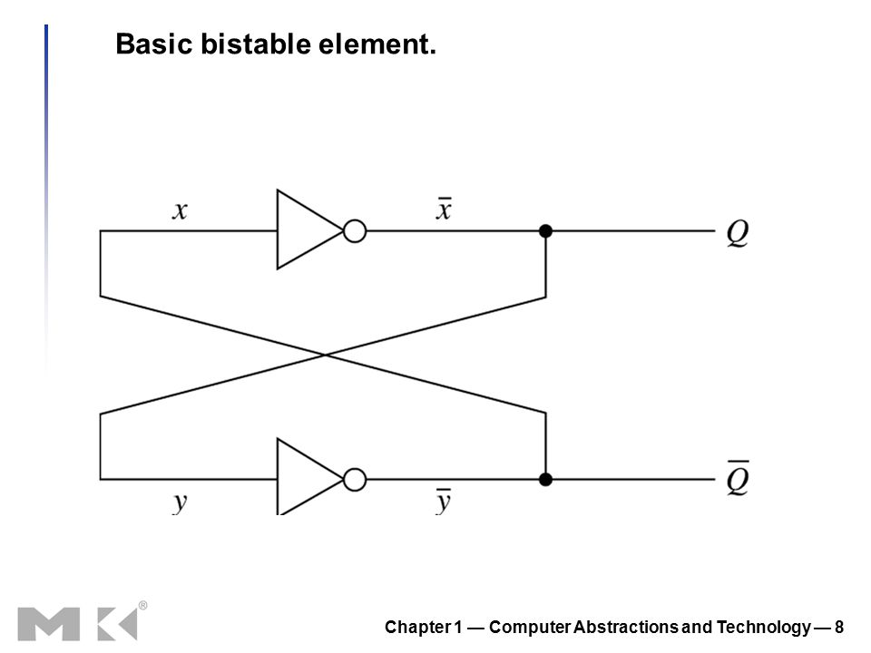 Chapter 1 — Computer Abstractions and Technology — 8 Basic bistable element.