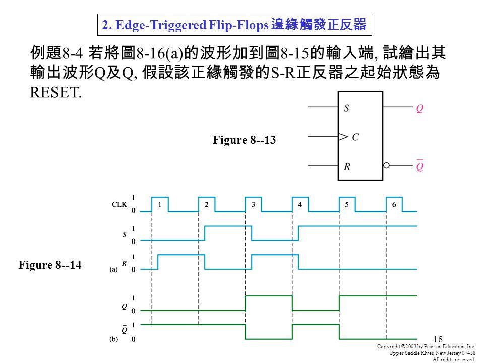 18 例題 8-4 若將圖 8-16(a) 的波形加到圖 8-15 的輸入端, 試繪出其 輸出波形 Q 及 Q, 假設該正緣觸發的 S-R 正反器之起始狀態為 RESET.