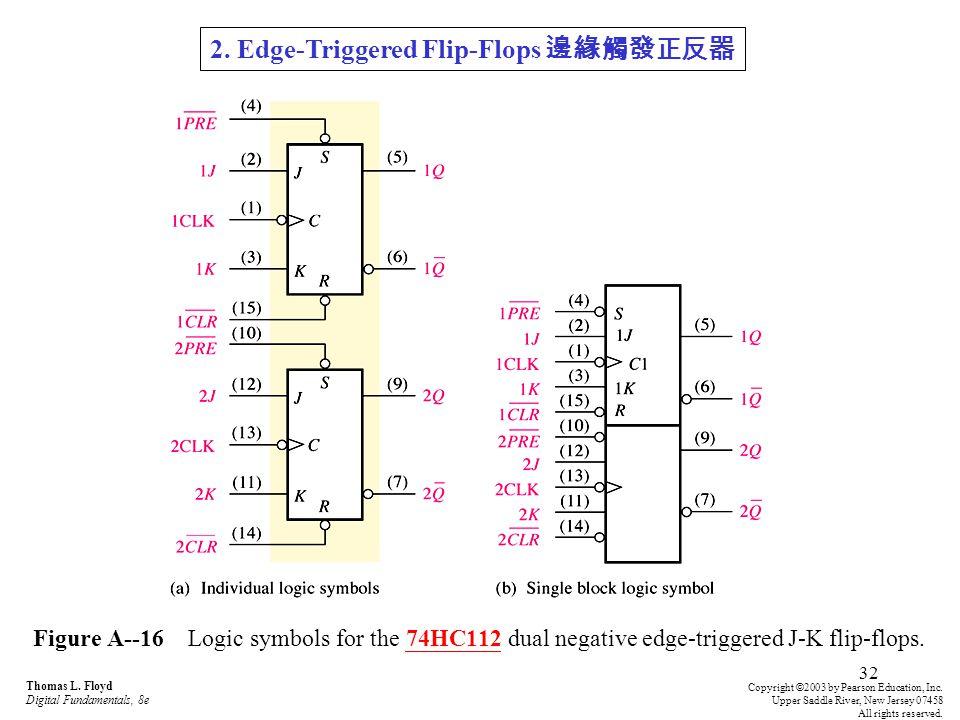 32 Figure A--16 Logic symbols for the 74HC112 dual negative edge-triggered J-K flip-flops.