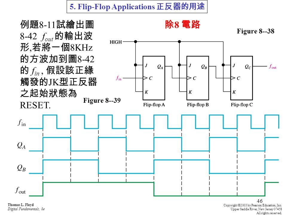 46 例題 8-11 試繪出圖 8-42 f out 的輸出波 形, 若將一個 8KHz 的方波加到圖 8-42 的 f in, 假設該正緣 觸發的 JK 型正反器 之起始狀態為 RESET.