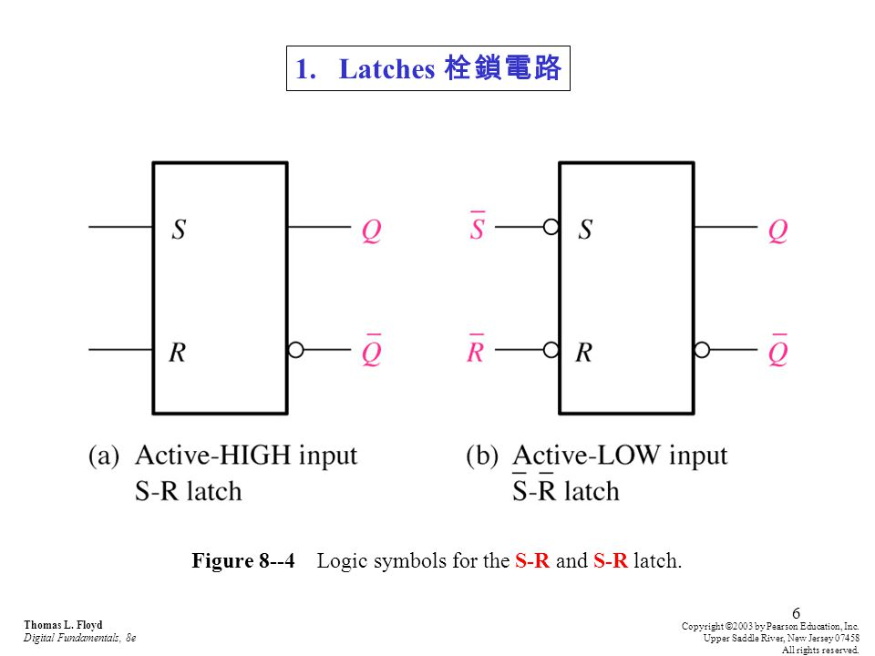 6 Figure 8--4 Logic symbols for the S-R and S-R latch. Thomas L. Floyd Digital Fundamentals, 8e Copyright © 2003 by Pearson Education, Inc. Upper Sadd