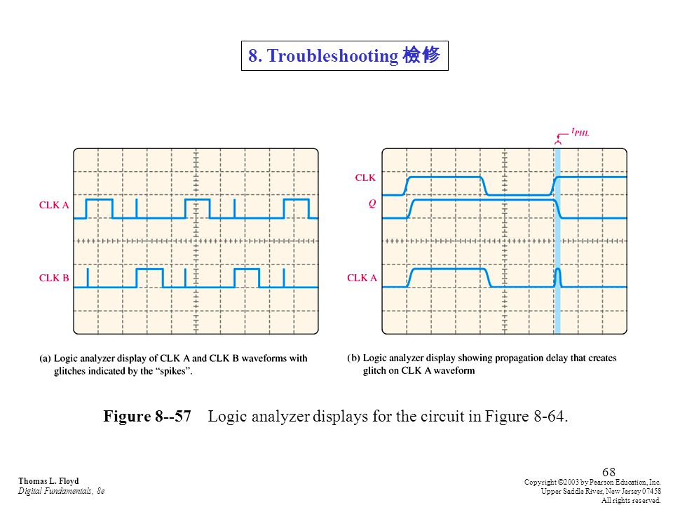 68 Figure 8--57 Logic analyzer displays for the circuit in Figure 8-64. Thomas L. Floyd Digital Fundamentals, 8e Copyright © 2003 by Pearson Education