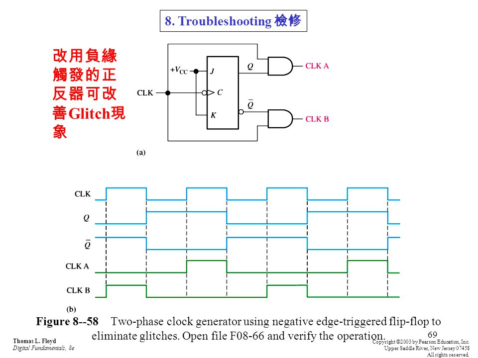 69 Figure 8--58 Two-phase clock generator using negative edge-triggered flip-flop to eliminate glitches. Open file F08-66 and verify the operation. Th