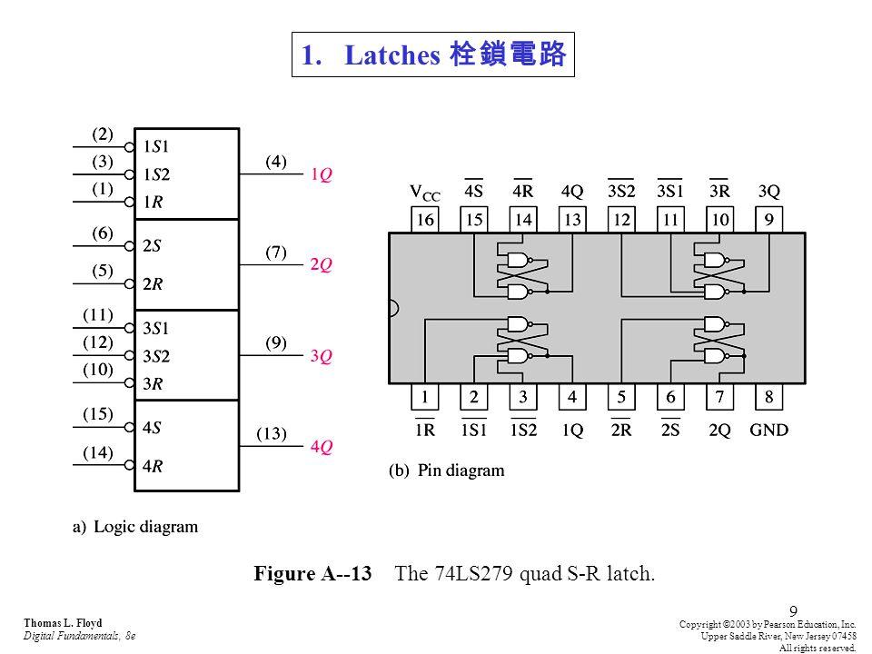 9 Figure A--13 The 74LS279 quad S-R latch.Thomas L.