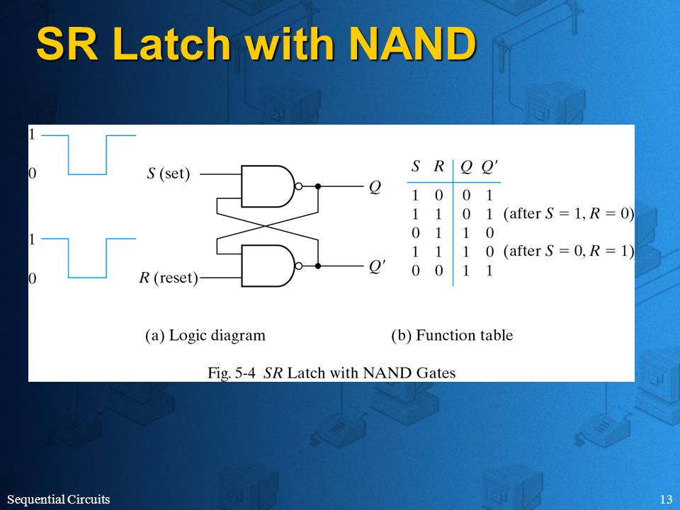 Sequential Circuits13 SR Latch with NAND
