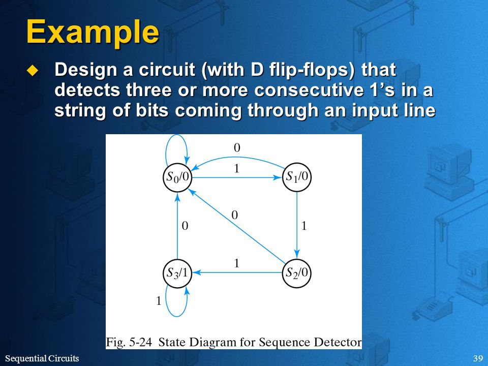 Sequential Circuits39 Example  Design a circuit (with D flip-flops) that detects three or more consecutive 1's in a string of bits coming through an input line