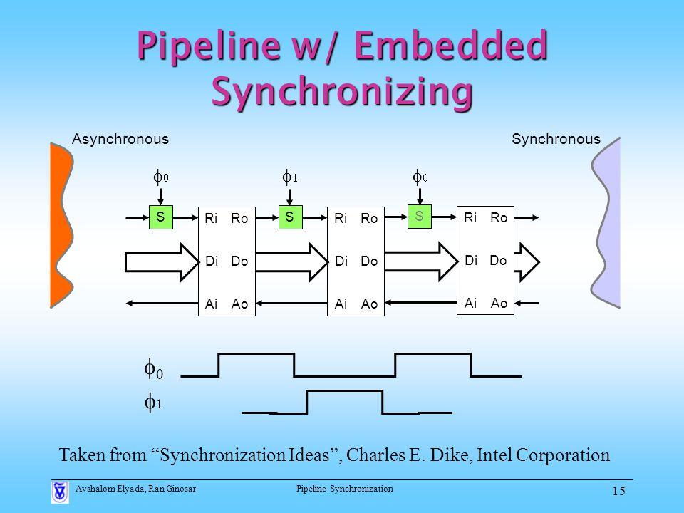 Avshalom Elyada, Ran GinosarPipeline Synchronization 15 Pipeline w/ Embedded Synchronizing S Ri Ai Di Ro Ao Do S Ri Ai Di Ro Ao Do S Ri Ai Di Ro Ao Do    SynchronousAsynchronous   Taken from Synchronization Ideas , Charles E.
