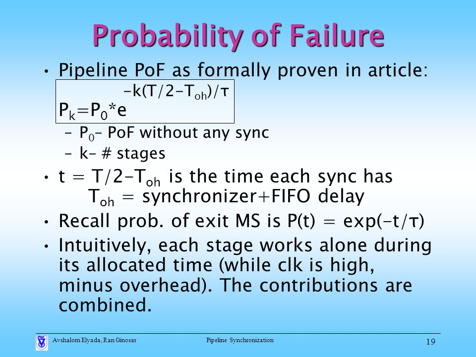 Avshalom Elyada, Ran GinosarPipeline Synchronization 19 Probability of Failure Pipeline PoF as formally proven in article: -k(T/2-T oh )/τ P k =P 0 *e –P 0 – PoF without any sync –k– # stages t = T/2-T oh is the time each sync has T oh = synchronizer+FIFO delay Recall prob.