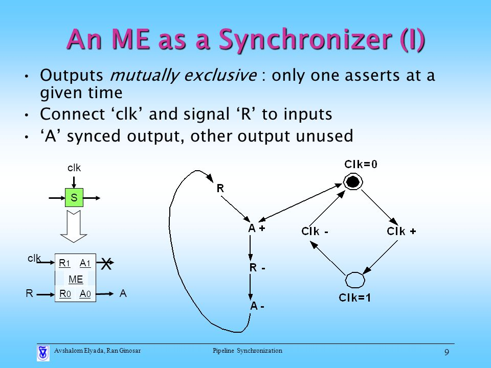 Avshalom Elyada, Ran GinosarPipeline Synchronization 9 An ME as a Synchronizer (I) Outputs mutually exclusive : only one asserts at a given time Connect 'clk' and signal 'R' to inputs 'A' synced output, other output unused clk S X R1R1 R0R0 A1A1 A0A0 ME RA