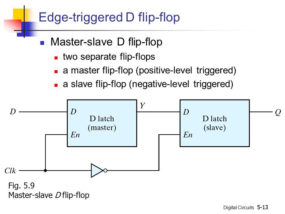 Digital Circuits 5-13 Edge-triggered D flip-flop Master-slave D flip-flop two separate flip-flops a master flip-flop (positive-level triggered) a slave flip-flop (negative-level triggered) Fig.