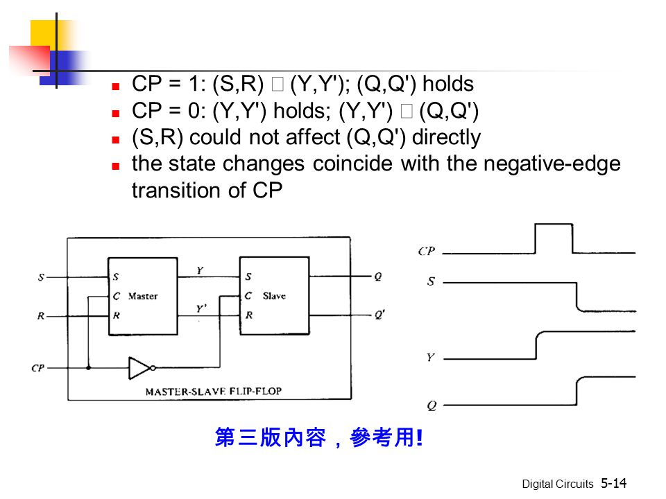 Digital Circuits 5-14 CP = 1: (S,R)  (Y,Y'); (Q,Q') holds CP = 0: (Y,Y') holds; (Y,Y')  (Q,Q') (S,R) could not affect (Q,Q') directly the state chan