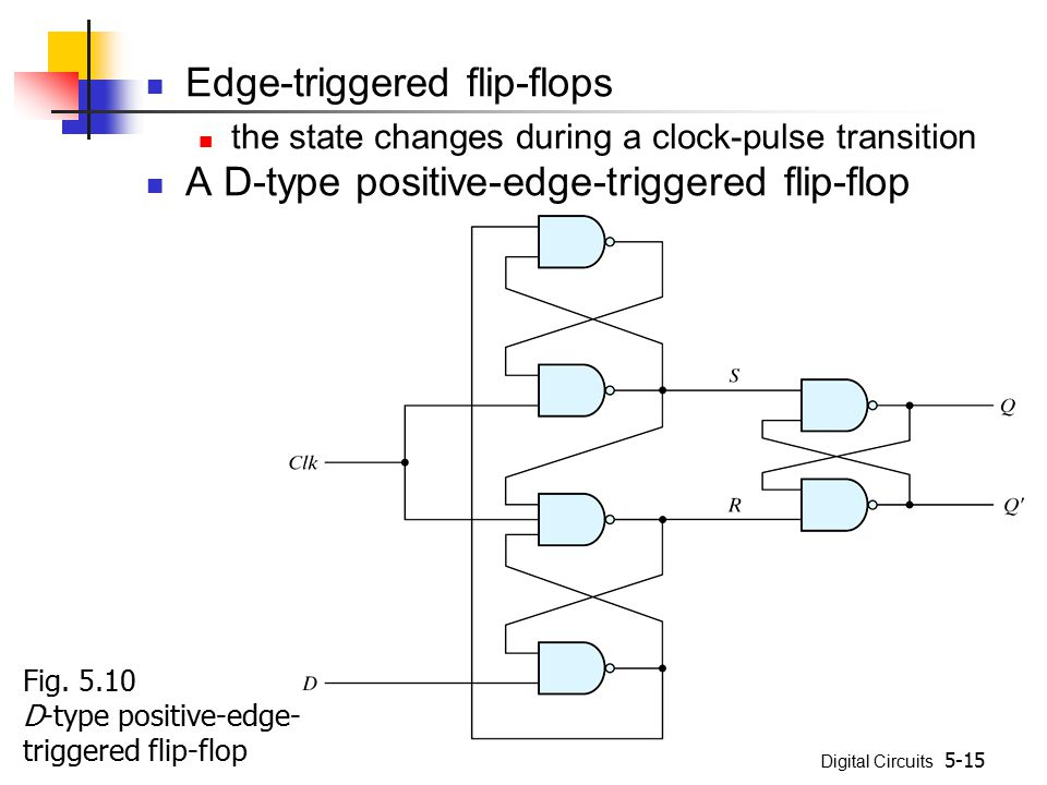Digital Circuits 5-15 Edge-triggered flip-flops the state changes during a clock-pulse transition A D-type positive-edge-triggered flip-flop Fig. 5.10