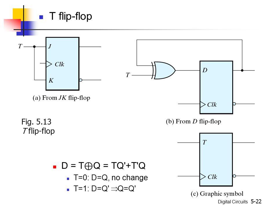 Digital Circuits 5-22 T flip-flop D = T ⊕ Q = TQ +T Q T=0: D=Q, no change T=1: D=Q  Q=Q Fig.