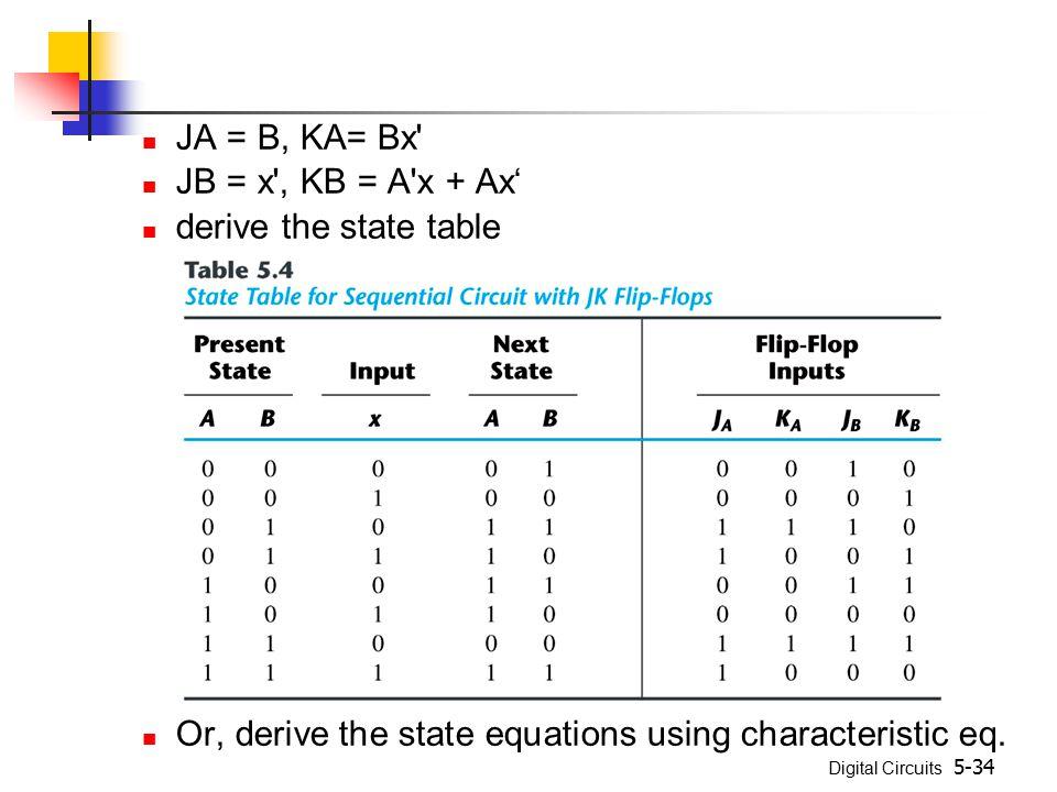 Digital Circuits 5-34 JA = B, KA= Bx JB = x , KB = A x + Ax' derive the state table Or, derive the state equations using characteristic eq.
