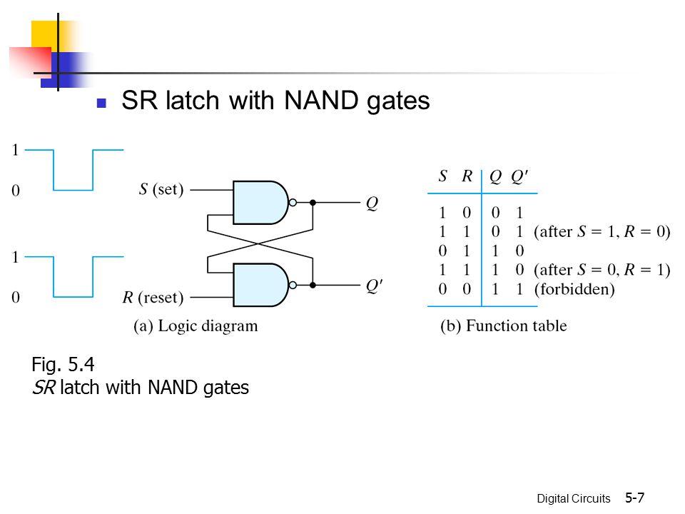 Digital Circuits 5-7 SR latch with NAND gates Fig. 5.4 SR latch with NAND gates