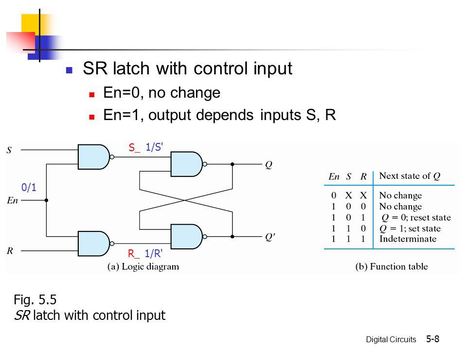 Digital Circuits 5-8 SR latch with control input En=0, no change En=1, output depends inputs S, R S_ R_ 0/1 1/S 1/R Fig.