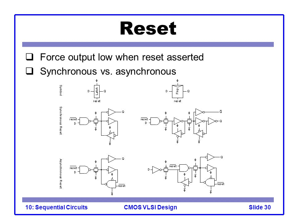 CMOS VLSI Design10: Sequential CircuitsSlide 30 Reset  Force output low when reset asserted  Synchronous vs. asynchronous