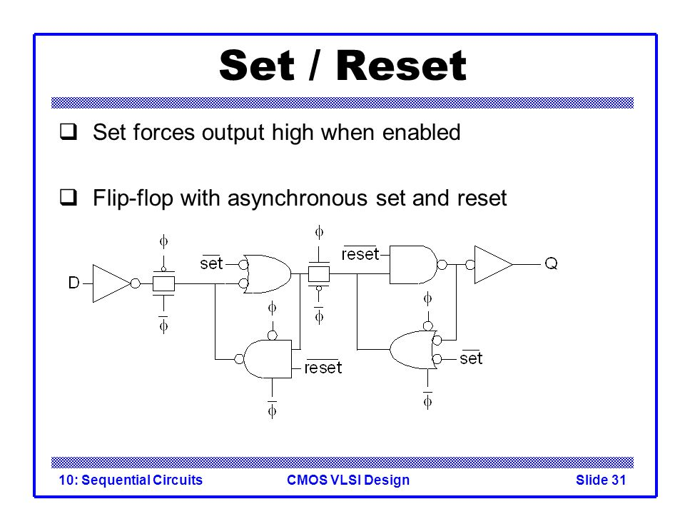 CMOS VLSI Design10: Sequential CircuitsSlide 31 Set / Reset  Set forces output high when enabled  Flip-flop with asynchronous set and reset