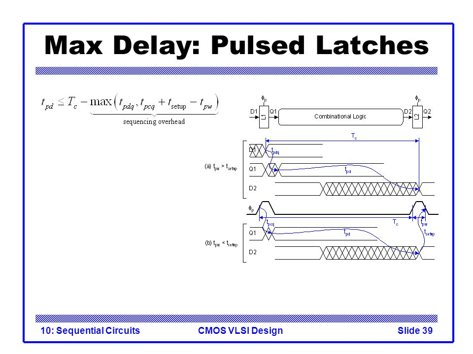CMOS VLSI Design10: Sequential CircuitsSlide 39 Max Delay: Pulsed Latches