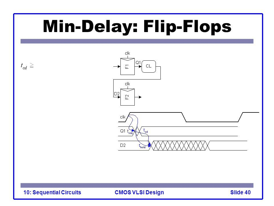 CMOS VLSI Design10: Sequential CircuitsSlide 40 Min-Delay: Flip-Flops