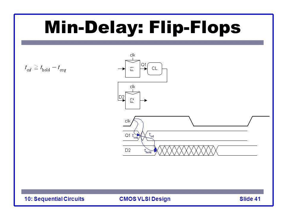 CMOS VLSI Design10: Sequential CircuitsSlide 41 Min-Delay: Flip-Flops