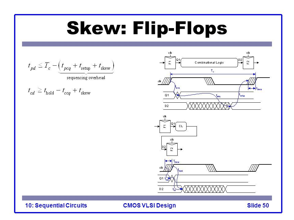 CMOS VLSI Design10: Sequential CircuitsSlide 50 Skew: Flip-Flops