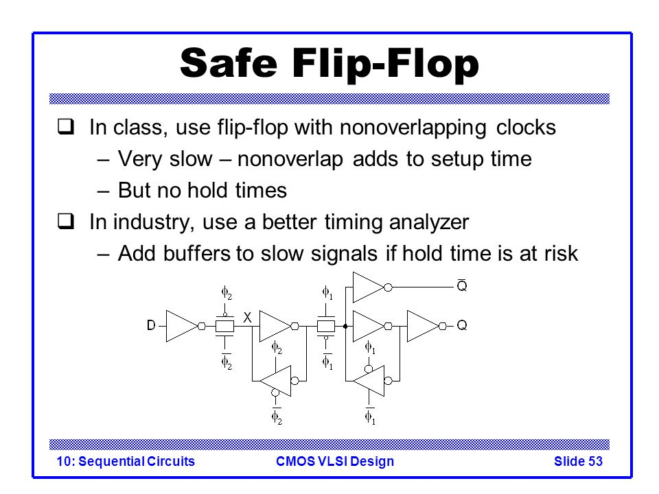 CMOS VLSI Design10: Sequential CircuitsSlide 53 Safe Flip-Flop  In class, use flip-flop with nonoverlapping clocks –Very slow – nonoverlap adds to se
