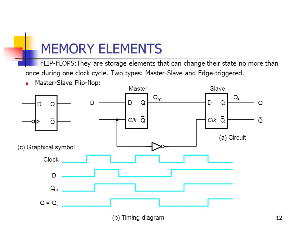 12 MEMORY ELEMENTS FLIP-FLOPS:They are storage elements that can change their state no more than once during one clock cycle.