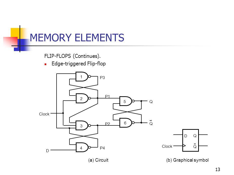 13 MEMORY ELEMENTS FLIP-FLOPS (Continues). Edge-triggered Flip-flop D Clock P4 P3 P1 P2 5 6 1 2 3 (a) Circuit D Q Q (b) Graphical symbol Clock Q Q 4