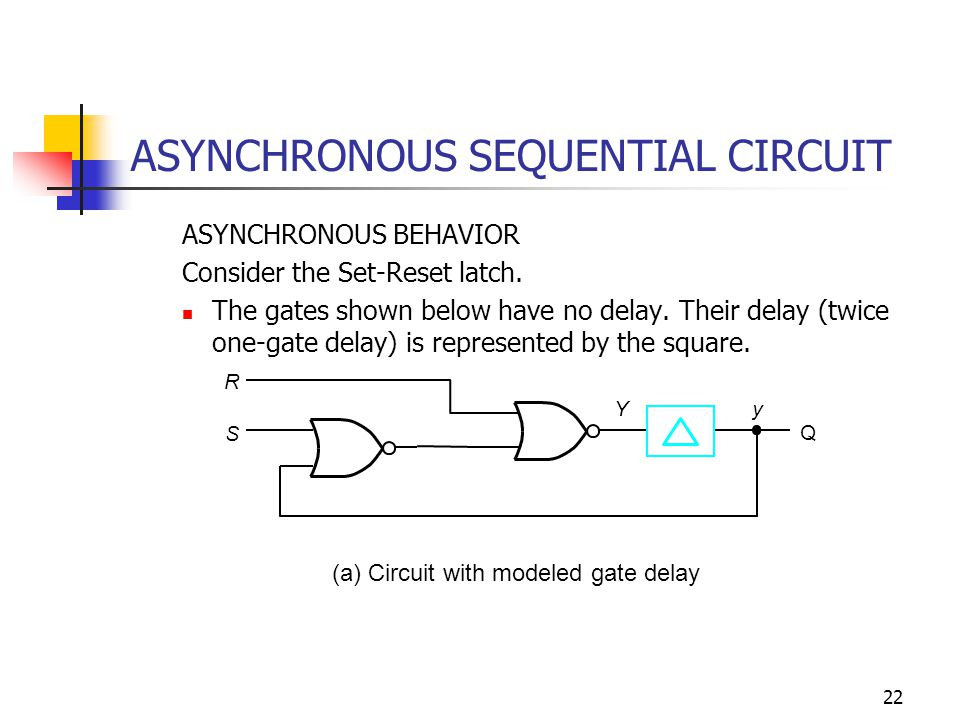 22 ASYNCHRONOUS SEQUENTIAL CIRCUIT ASYNCHRONOUS BEHAVIOR Consider the Set-Reset latch.