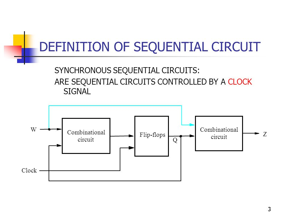 4 DEFINITION OF SEQUENTIAL CIRCUIT ASYNCHRONOUS SEQUENTIAL CIRCUITS: ARE SEQUENTIAL CIRCUITS: WITH NO CLOCK SIGNALS, NO FLIP-FLOPS TO STORE STATE VARIABLES Feedback signalGate-delay R S Q Yy