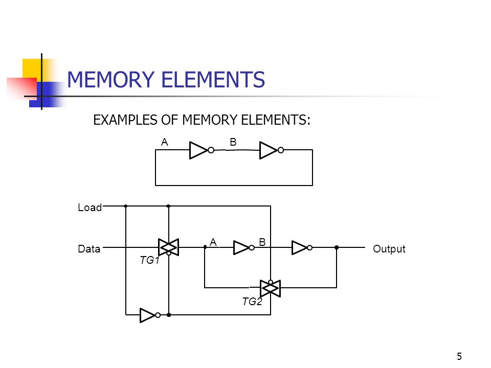 6 MEMORY ELEMENTS CLASSIFICATION: LATCHES AND FLIP-FLOPS BASIC LATCH: is a feedback connection of two NOR gates or two NAND gates.