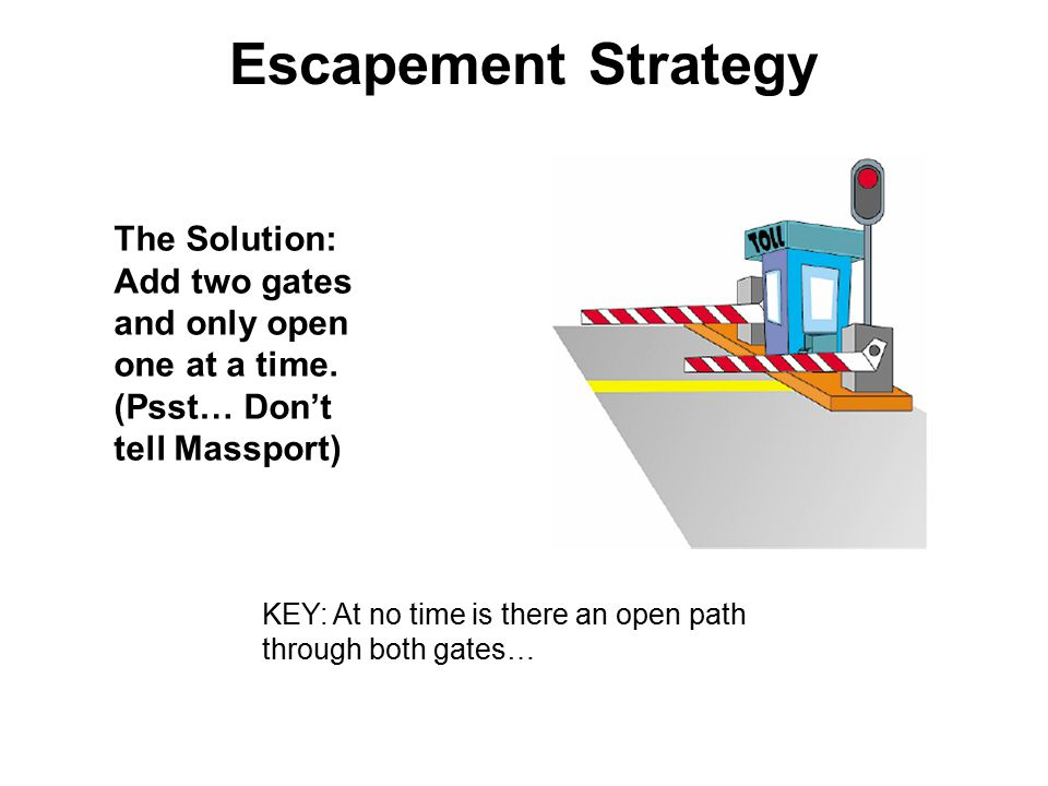 Escapement Strategy The Solution: Add two gates and only open one at a time.