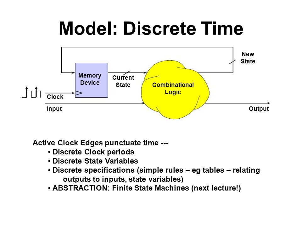 Model: Discrete Time New State Current State Memory Device Clock InputOutput Active Clock Edges punctuate time --- Discrete Clock periods Discrete Sta