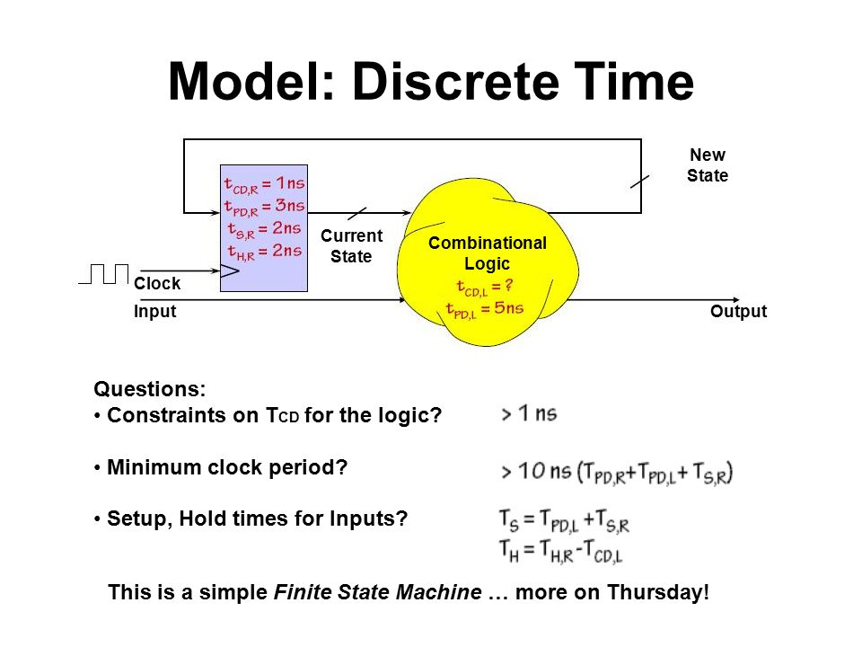Model: Discrete Time New State Current State Clock InputOutput Combinational Logic Questions: Constraints on T CD for the logic.