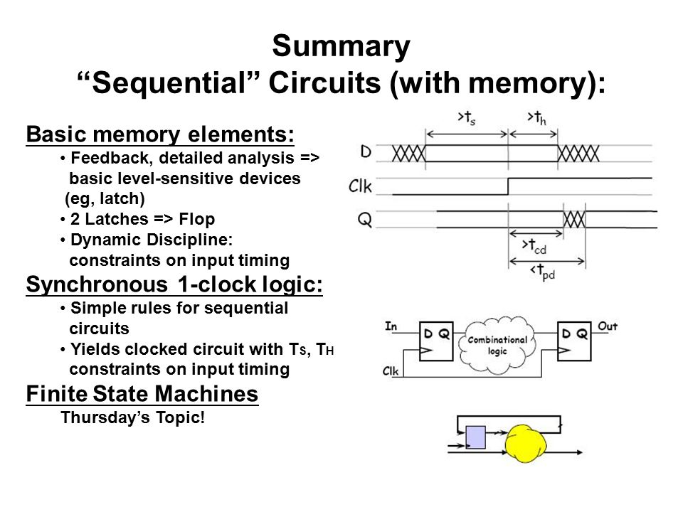 Summary Sequential Circuits (with memory): Basic memory elements: Feedback, detailed analysis => basic level-sensitive devices (eg, latch) 2 Latches => Flop Dynamic Discipline: constraints on input timing Synchronous 1-clock logic: Simple rules for sequential circuits Yields clocked circuit with T S, T H constraints on input timing Finite State Machines Thursday's Topic!