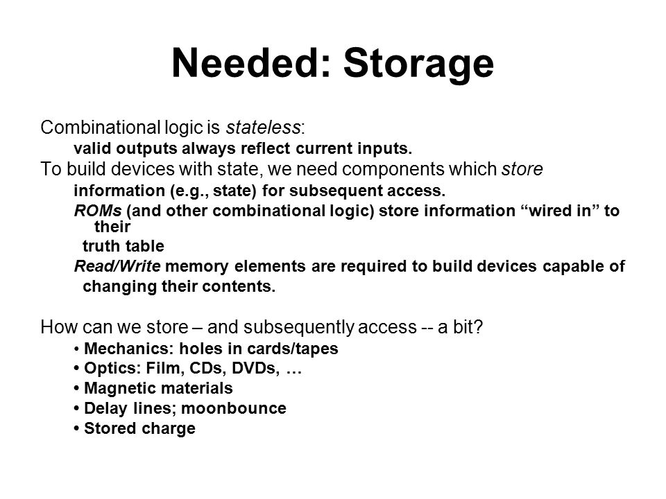 Needed: Storage Combinational logic is stateless: valid outputs always reflect current inputs.