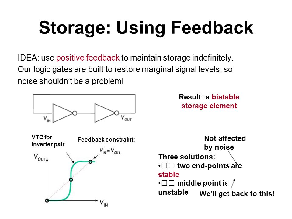 Storage: Using Feedback IDEA: use positive feedback to maintain storage indefinitely. Our logic gates are built to restore marginal signal levels, so