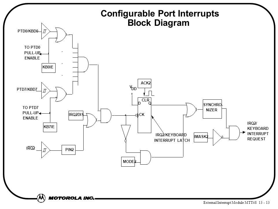 External Interrupt Module MTT48 13 - 13 KB0IE TO PTD0 PULL-UP ENABLE KB7IE TO PTD7 PULL-UP ENABLE IRQ2/ KEYBOARD INTERRUPT PTD0/KBD0 PTD7/KBD7 IRQ2 ACK2 DQ CK CLR V DD MODE2 SYNCHRO- NIZER IMASK2 PIN2...