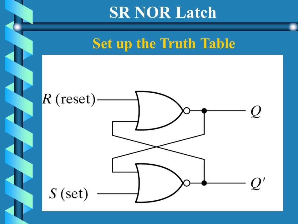 SR NOR Latch Set up the Truth Table