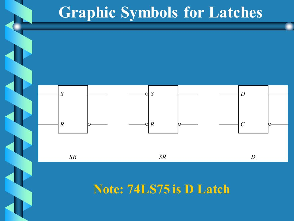 Graphic Symbols for Latches Note: 74LS75 is D Latch