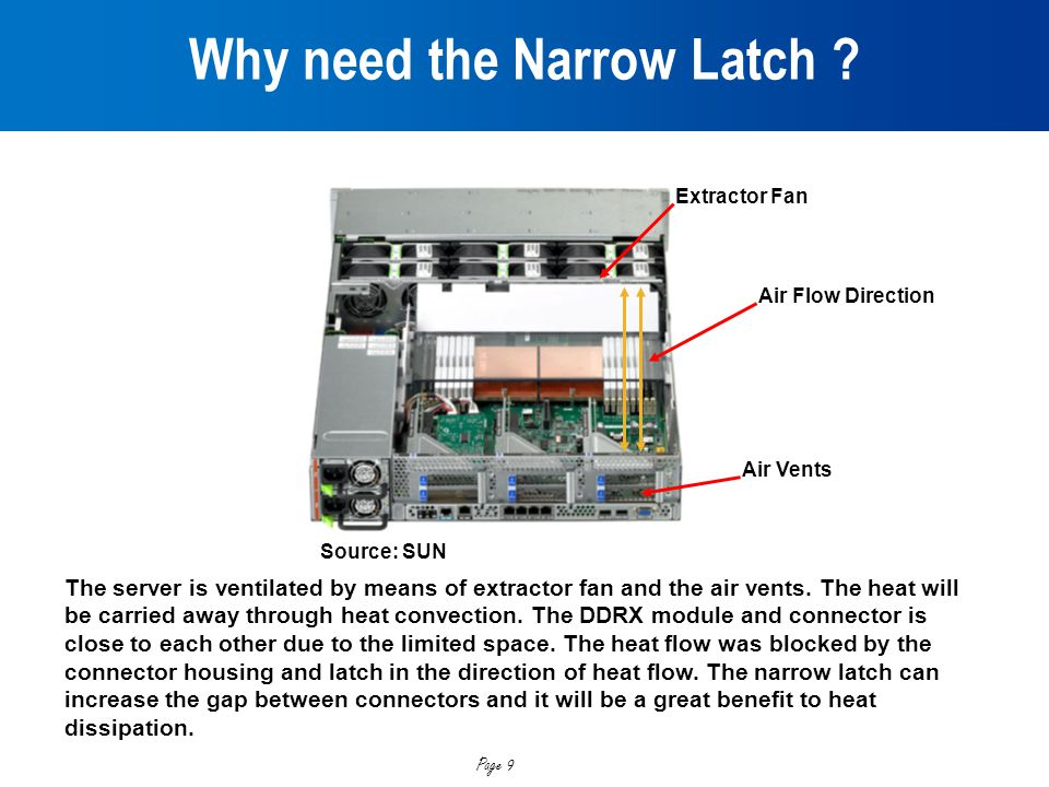 Page 9 Why need the Narrow Latch ? The server is ventilated by means of extractor fan and the air vents. The heat will be carried away through heat co