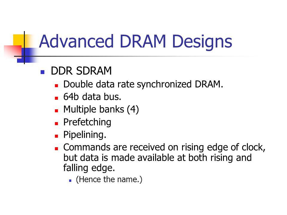 Advanced DRAM Designs DDR SDRAM Double data rate synchronized DRAM.