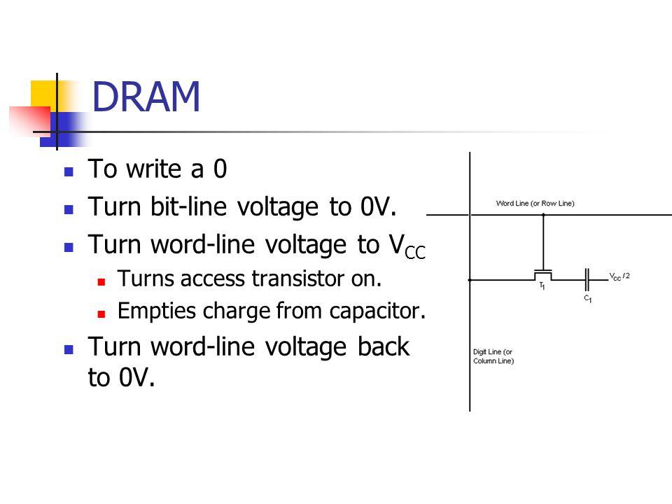 DRAM To write a 0 Turn bit-line voltage to 0V. Turn word-line voltage to V CC.
