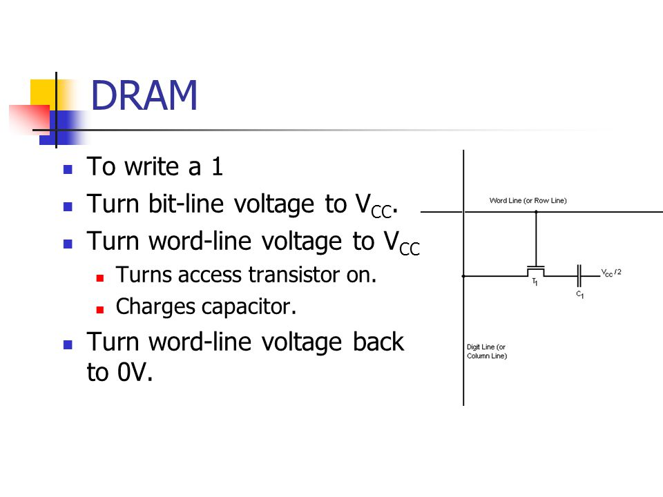 DRAM To write a 1 Turn bit-line voltage to V CC. Turn word-line voltage to V CC.